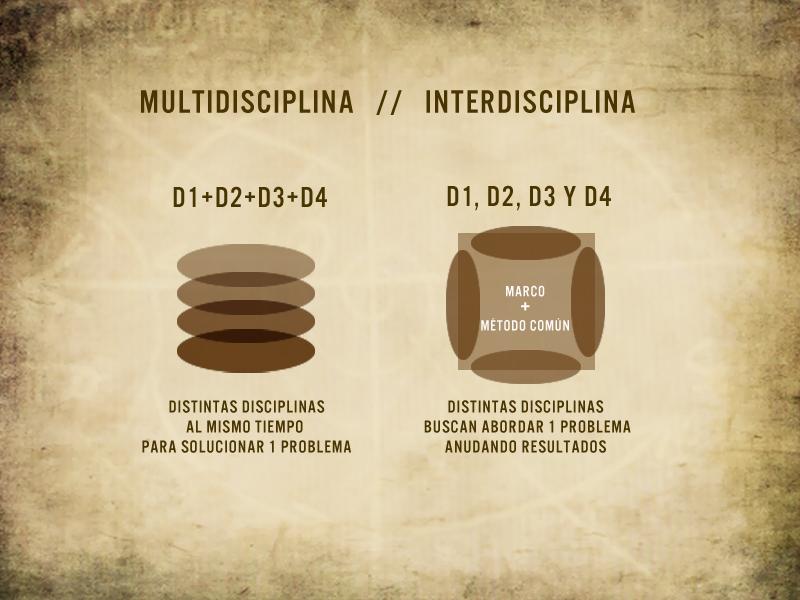 Transdisciplinariedad 1_ok
